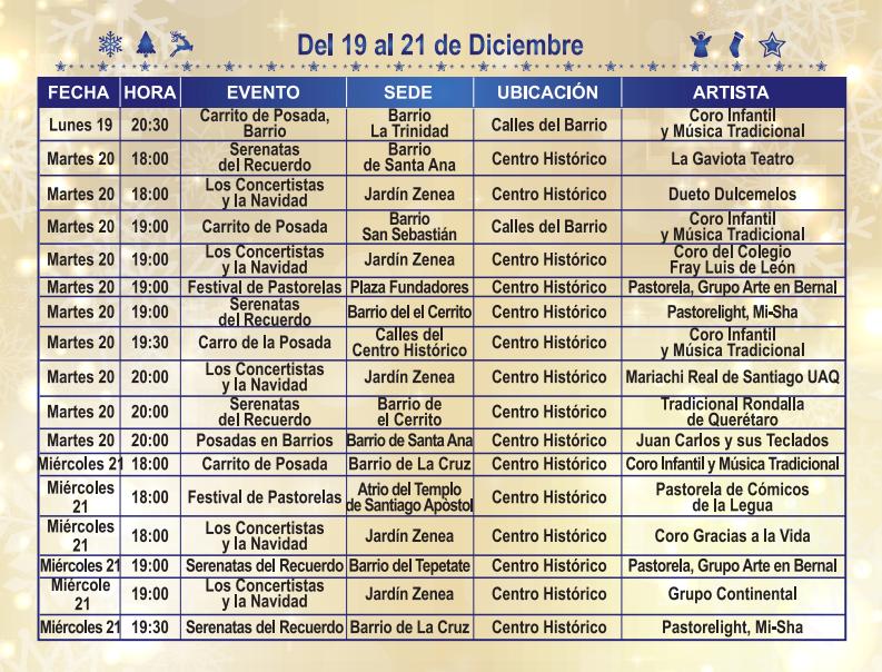 Actividades Centro Querétaro